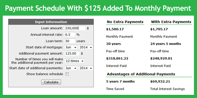 early home payoff calculator