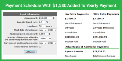 Extra Mortgage Payment Calculator - Accelerated Home Loan Payoff Goal