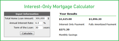 Online Interest-only Mortgage Calculator: How to Calculate Monthly IO Home Loan Payments