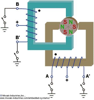 Usb Wiring Diagram Printable Controlling Stepper Motors Using Power Io Wildcard C
