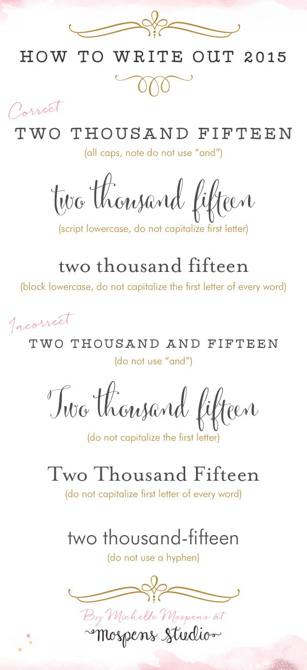 How To Write Out 2015 Custom Invitations Unique Wedding