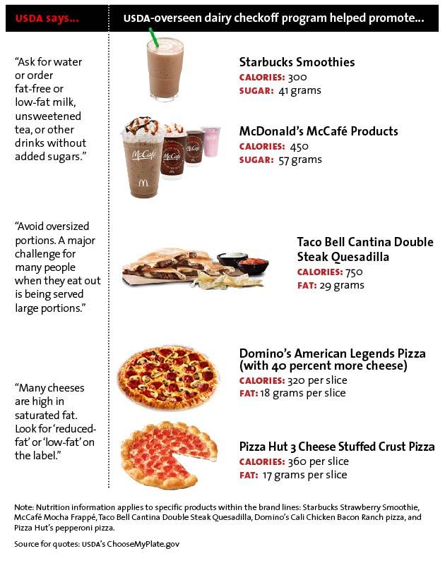 How the US Government Helps McDonald\u0027s Sell Junk Food \u2013 Mother Jones