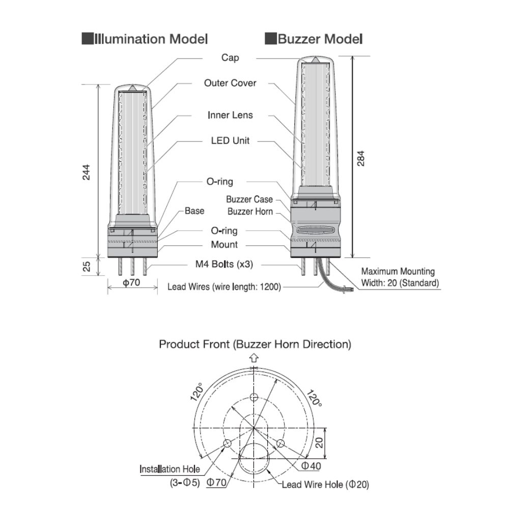surface wiring products