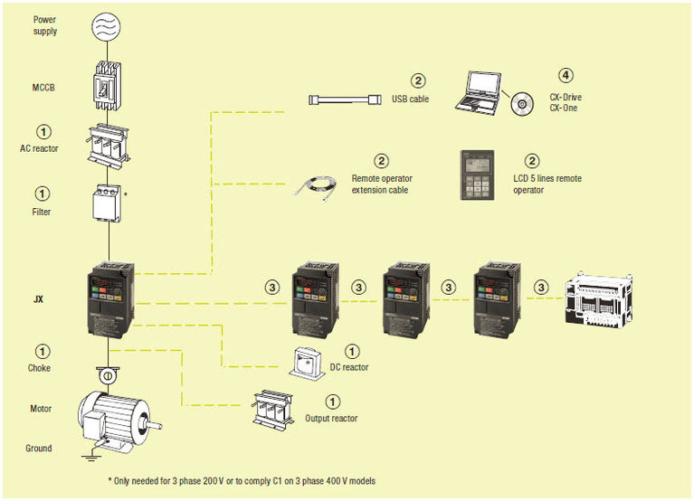 Omron, JX Basic Micro Drive Frequency Inverter