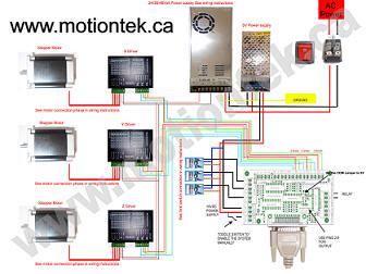 Usb Wiring Diagram Printable Motiontek Cnc Kits Router Plasma Laser Lathe Mill Canada Usa