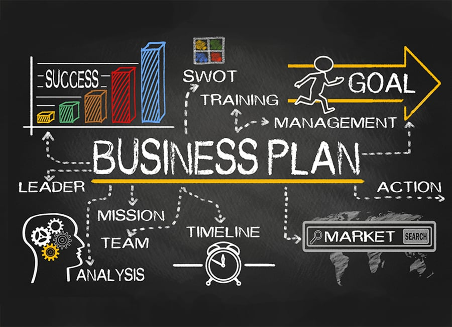 Web Developer Business Plan - an Ultimate Step-by-Step Guide
