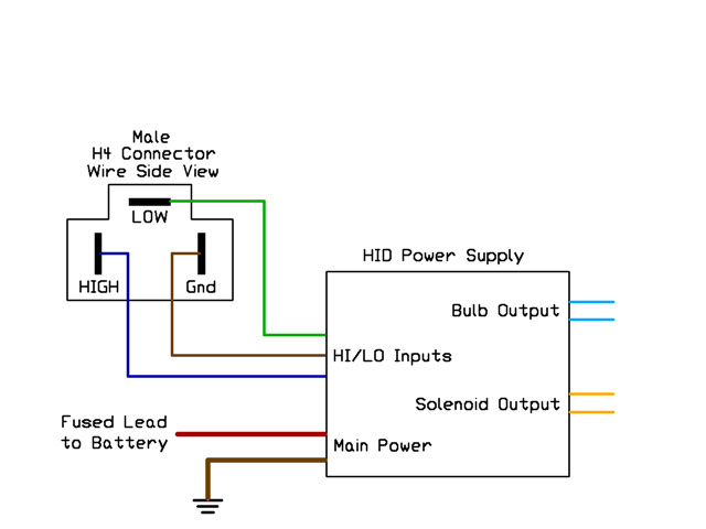Hi Lo Hid Wiring Diagram Wiring Diagram 2019