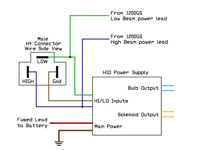 h4 halogen headlight wiring diagram