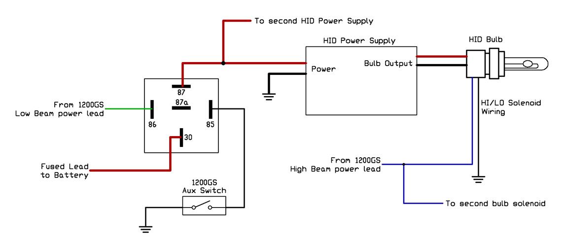 Solenoid Switch Wiring Diagram Hilo Wiring Diagram