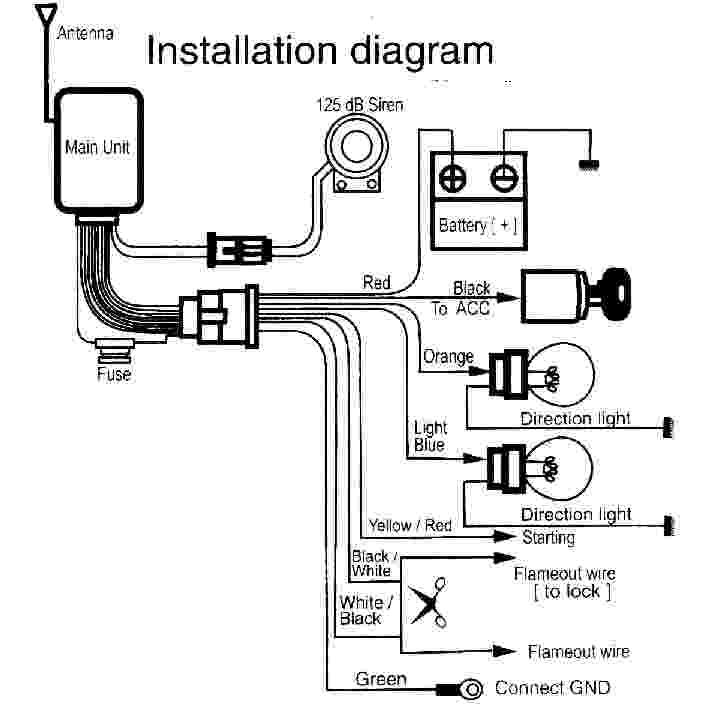 car alarm atv 1000 wiring diagram