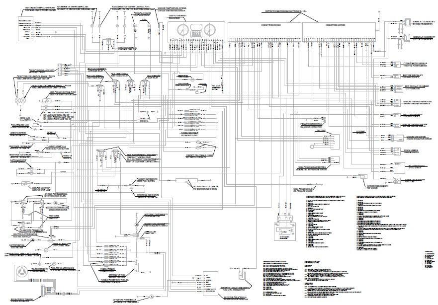 wiring diagram gilera nexus 500