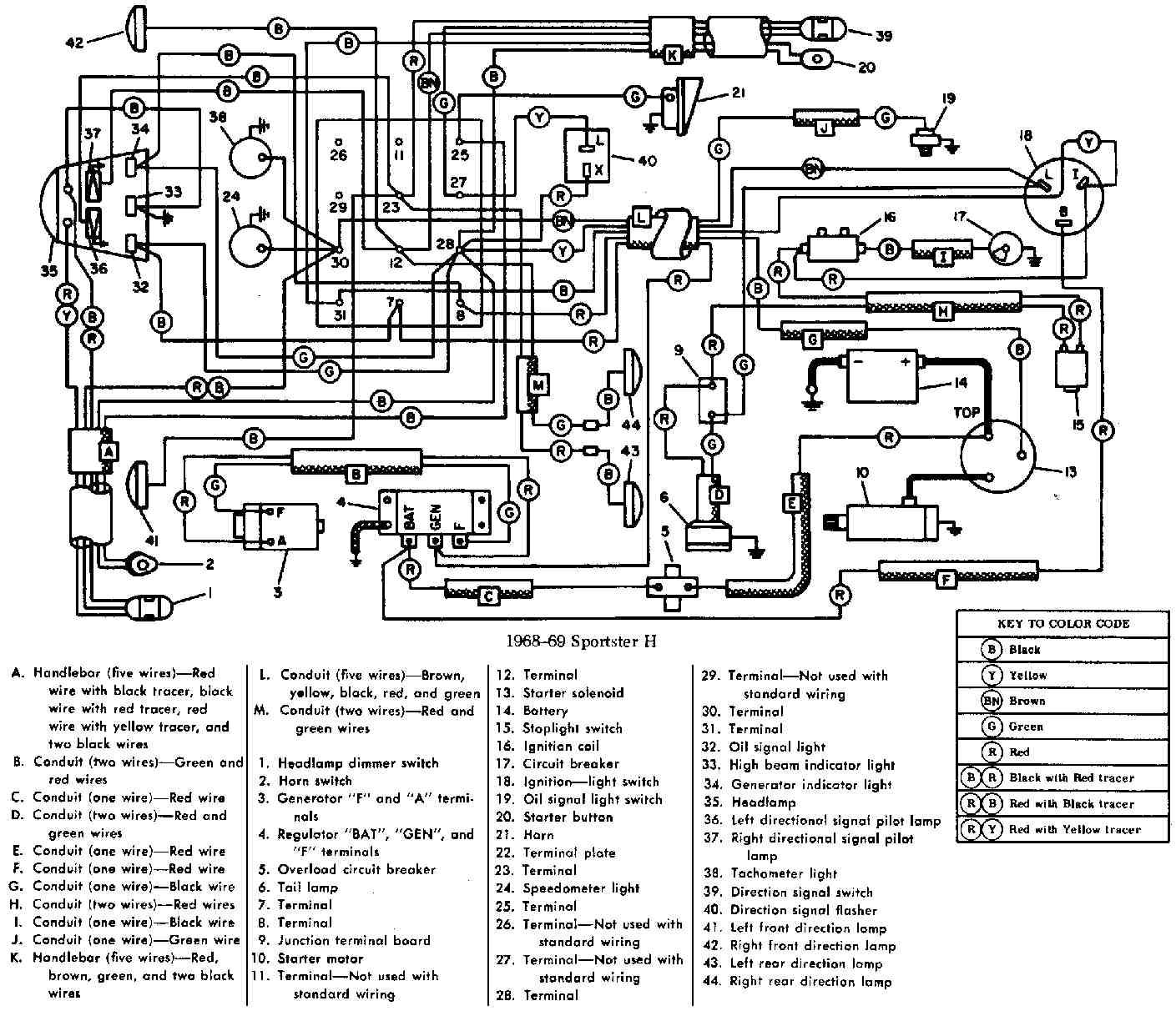 1996 harley sportster 883 wiring diagram