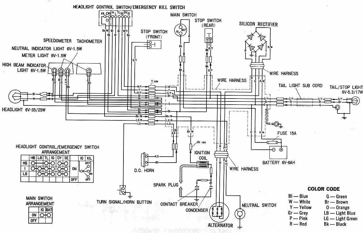 motorcycle electrical wiring diagram pdf