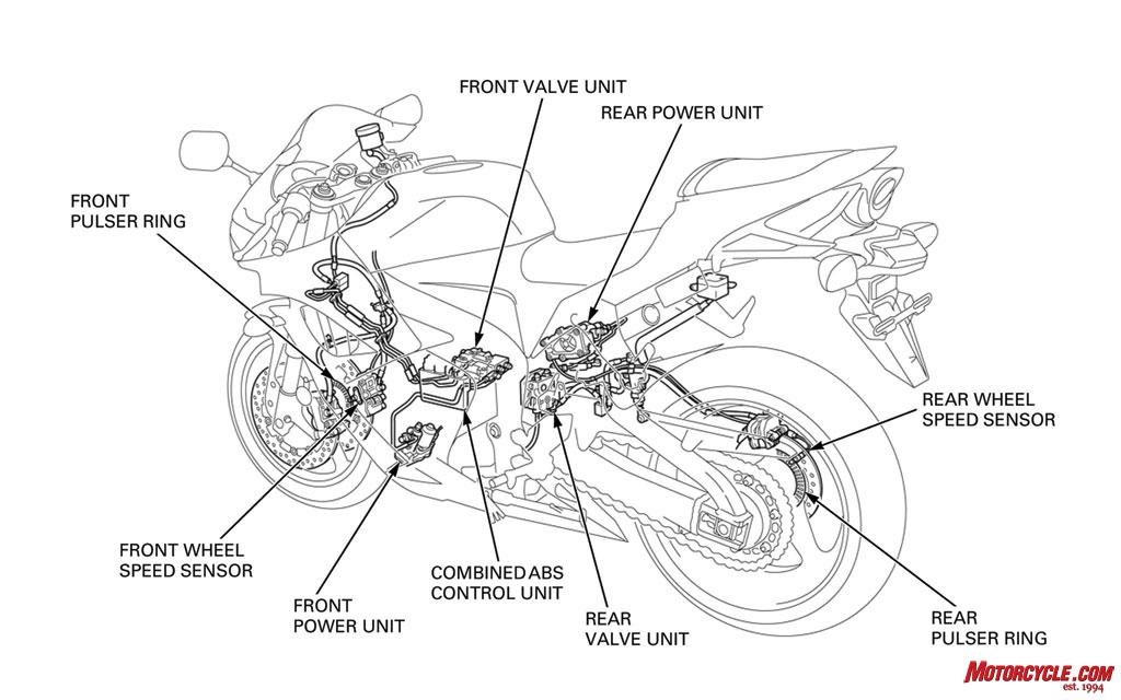 wiring diagram for 2006 honda cbr 1000