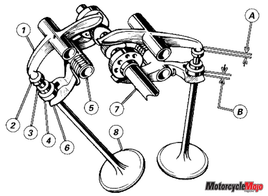 engine valves diagram