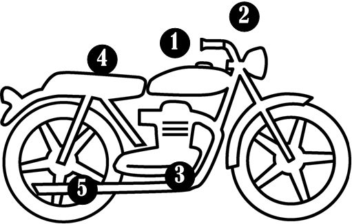 how to ride a motorbike for beginners