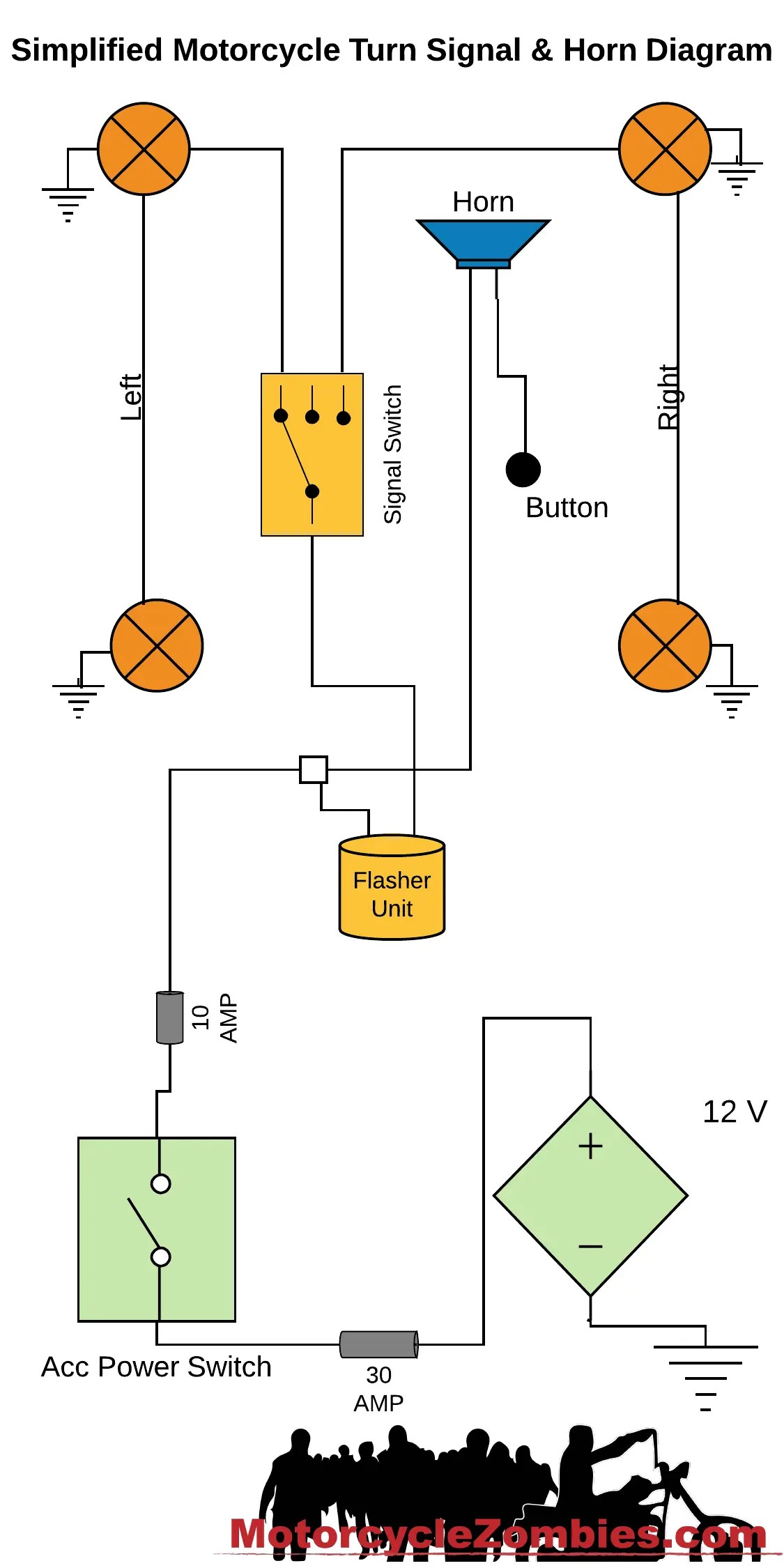 wiring diagram for motorcycle turn signals auto electrical wiringwiring diagram for motorcycle turn signals