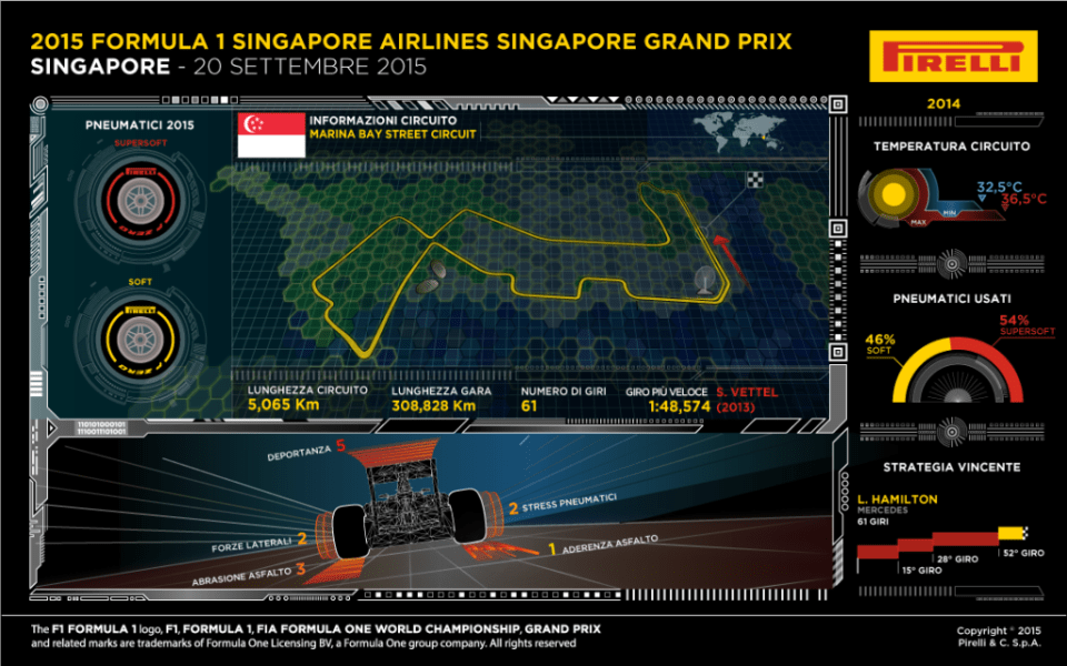 singapore pirelli