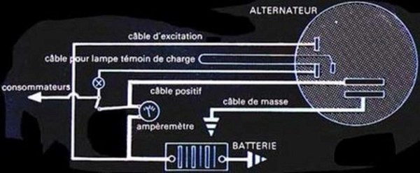 10si Wiring Diagram L Alternateur Automobile Technique Page 2