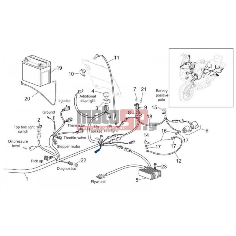 Aprilia Atlantic 500 Wiring Diagram Aprilia Sr Max 300, Aprilia Rs