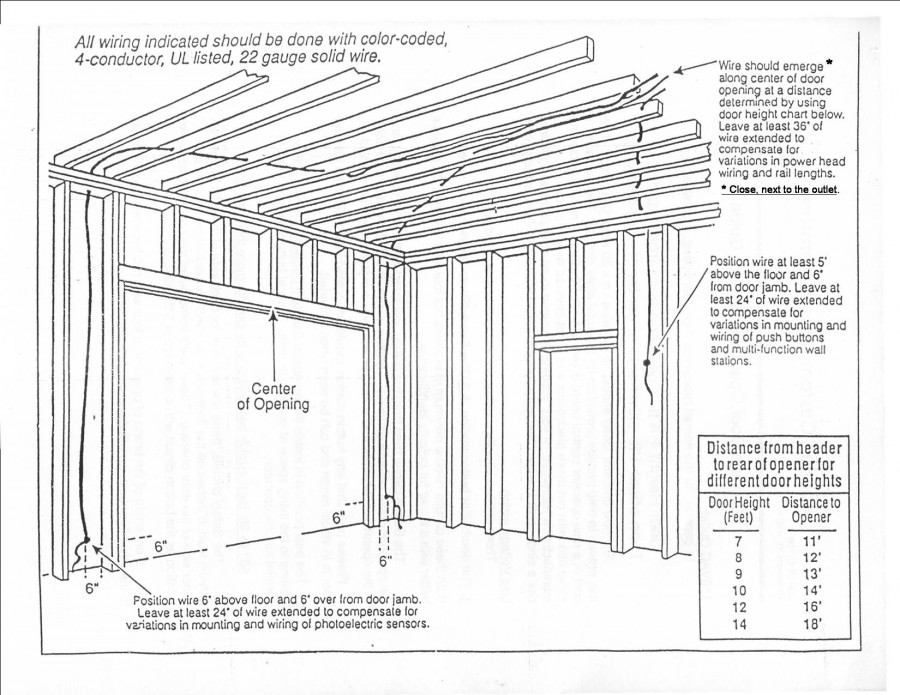 residential garage wire diagram