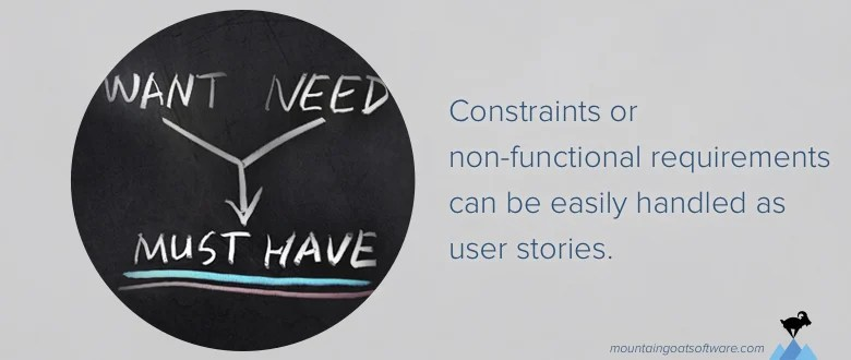 User Stories and User Story Examples by Mike Cohn - user story template