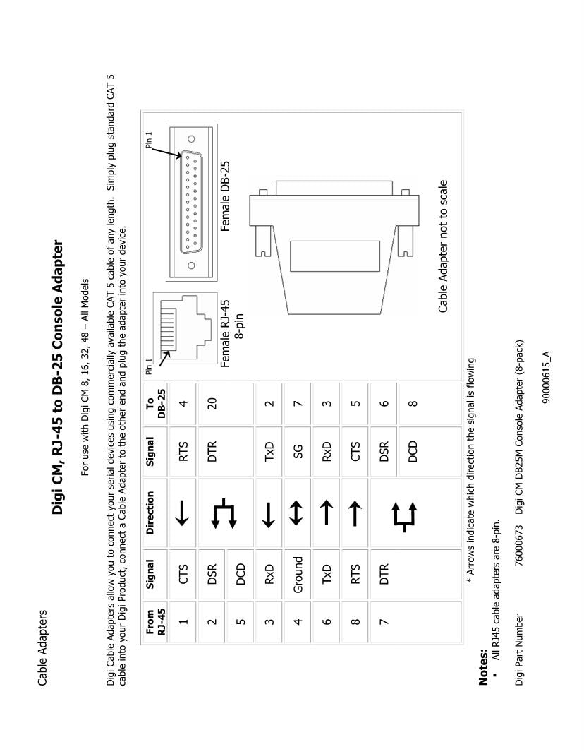cat 6 connector wiring diagram all image about wiring diagram and