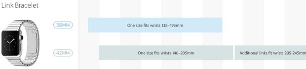 Link Bracelet XL