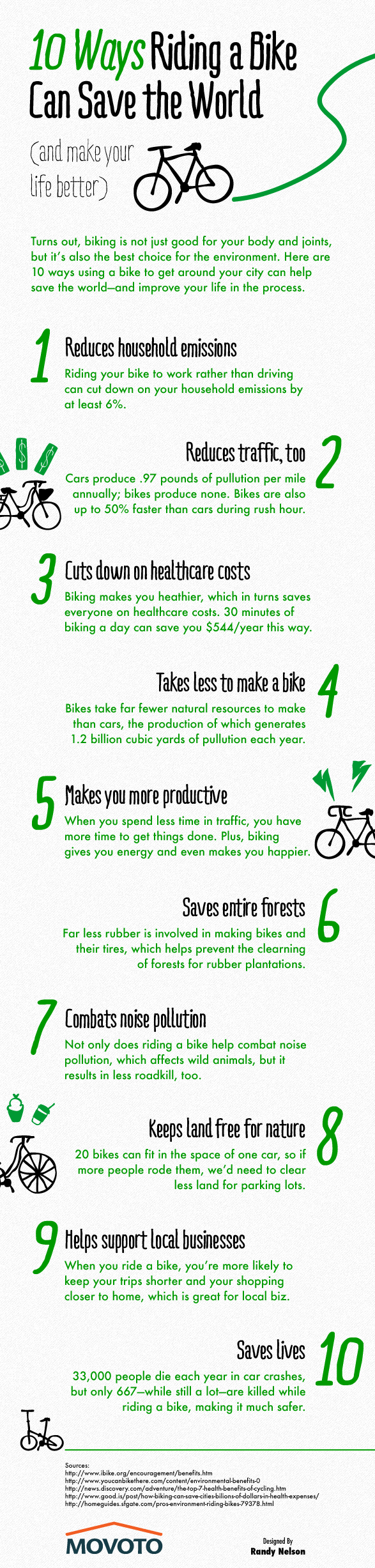 10 Ways Riding a Bike Can Save the World