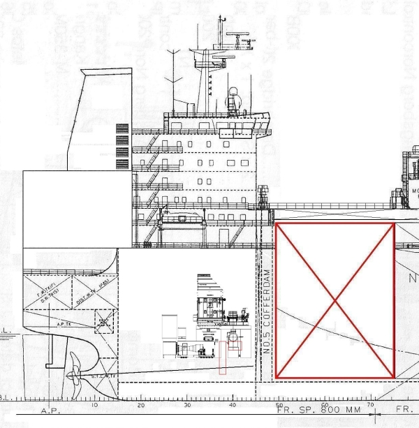 thermal power plant layout and operation
