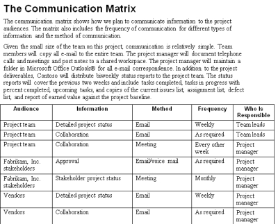 The Project Communication Plan - MPUG - project plan example