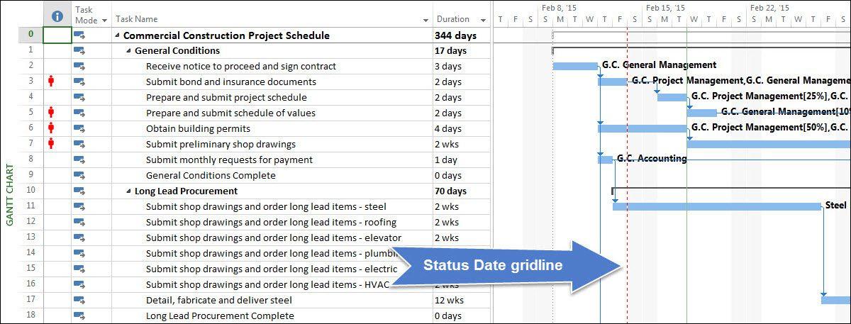 Quick Tip Display a Status Date Gridline in the Gantt Chart View - gantt chart