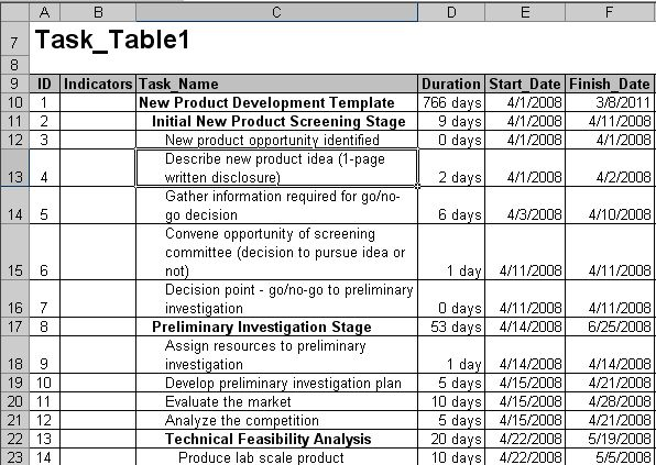Export the Task List to Excel and Keep the WBS Structure - wbs template excel