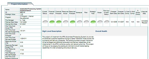 Managing Reports with Project Portfolio Server 2007 - MPUG - Project Summary Report Sample