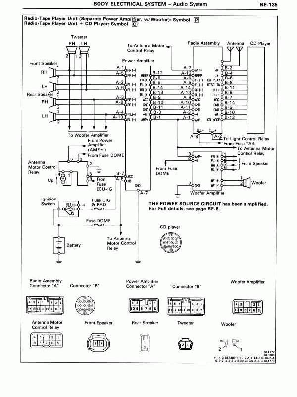 mr2 schema cablage