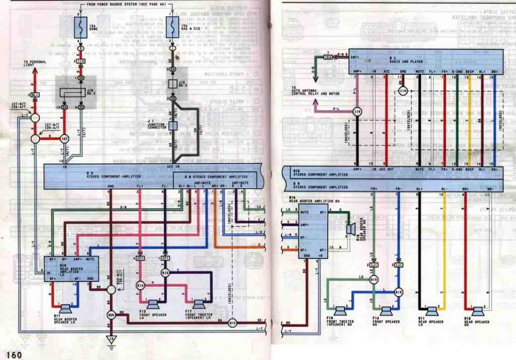 Car Stereo Wiring Diagram 1990 Toyota Pickup Online Wiring Diagram