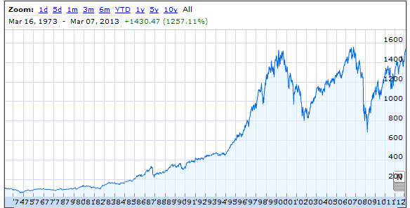 How About that Stock Market!? Mr Money Mustache