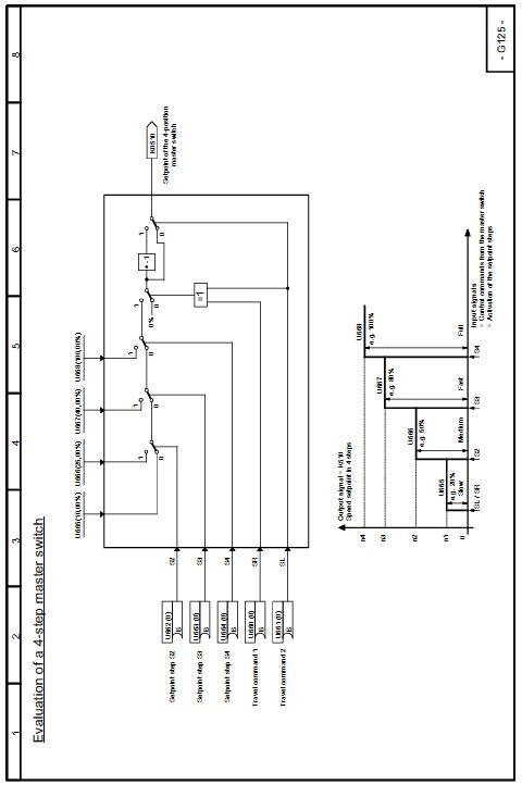 Yaskawa A1000 Wiring Diagram Pinout Diagrams, Electrical Diagrams