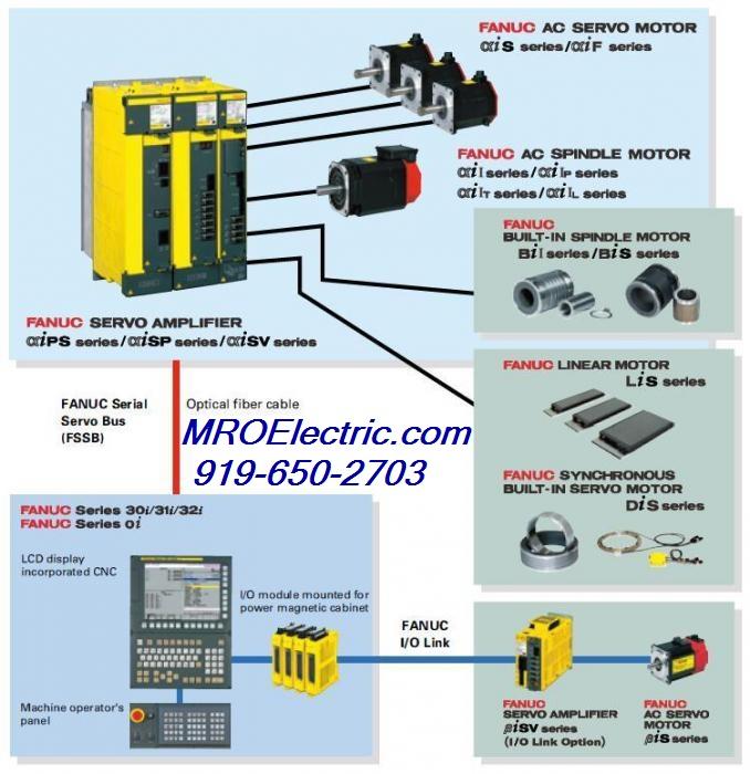 cnc servo motor wiring diagram