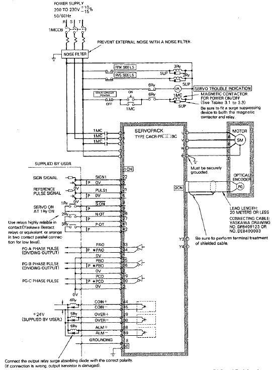 YASKAWA WIRING DIAGRAM - Auto Electrical Wiring Diagram