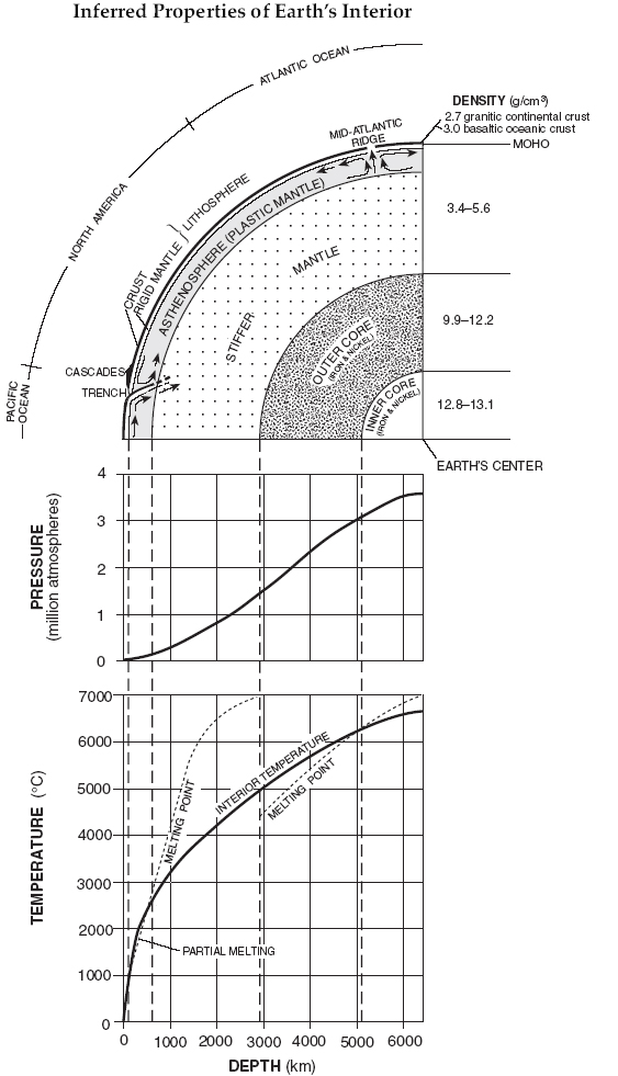 hr diagram earth science reference table
