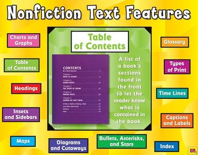 For Nonfiction Texts Mrs Judy Araujo, Reading Specialist