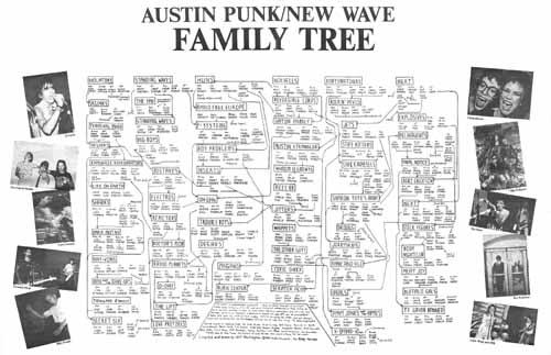 Austin Punk/New Wave Family Tree by Jeff Whittington