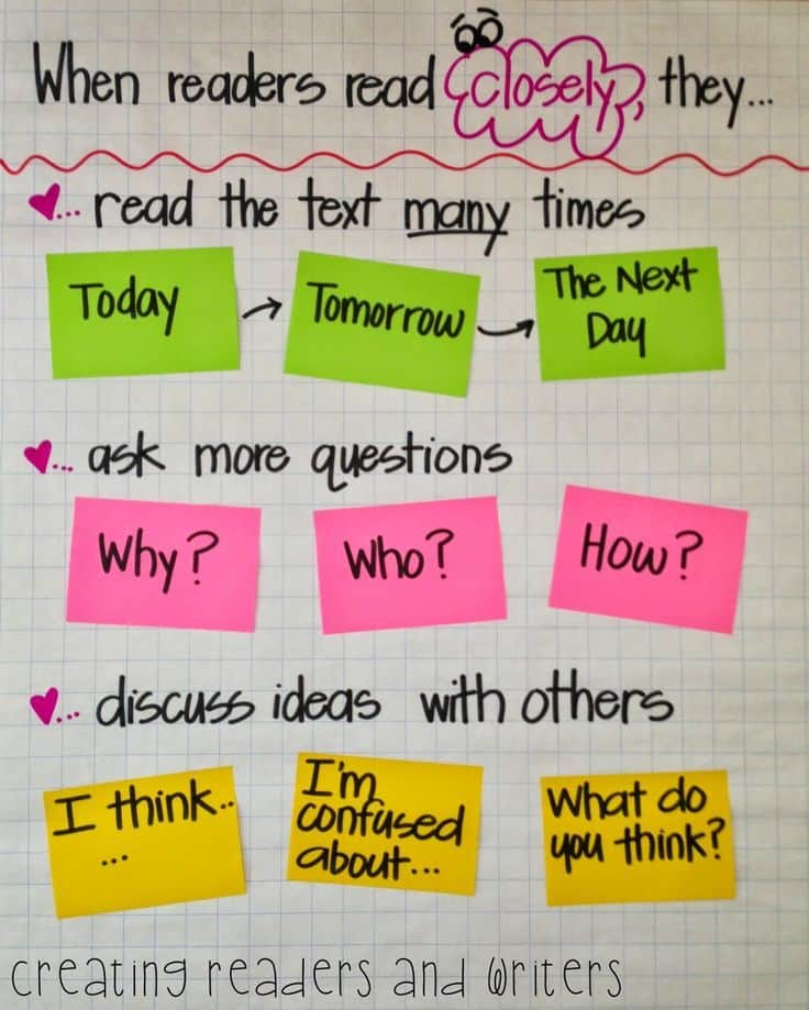 10 Must Make Anchor Charts for Reading - Mrs Richardson\u0027s Class - anchor charts