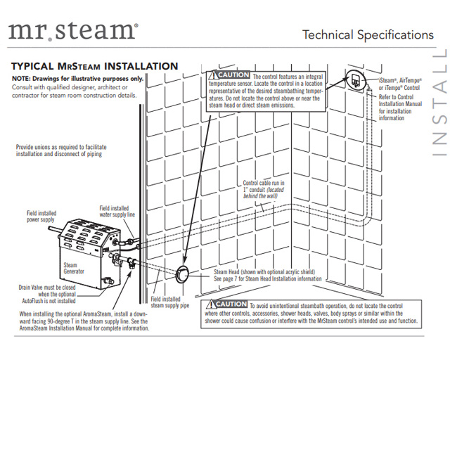 Residential Steam Shower Generators MS90-400 MrSteam