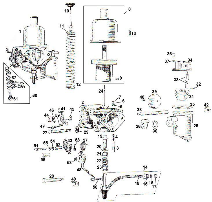 MGC Late Carburettors