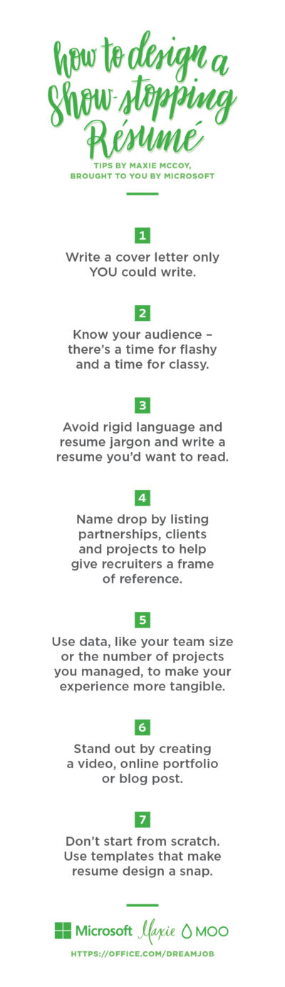 The Latest Resource For Supercharging Your Resume