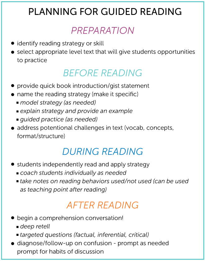 A Guided Reading Observation Template Ms Houser - sample guided reading lesson plan template