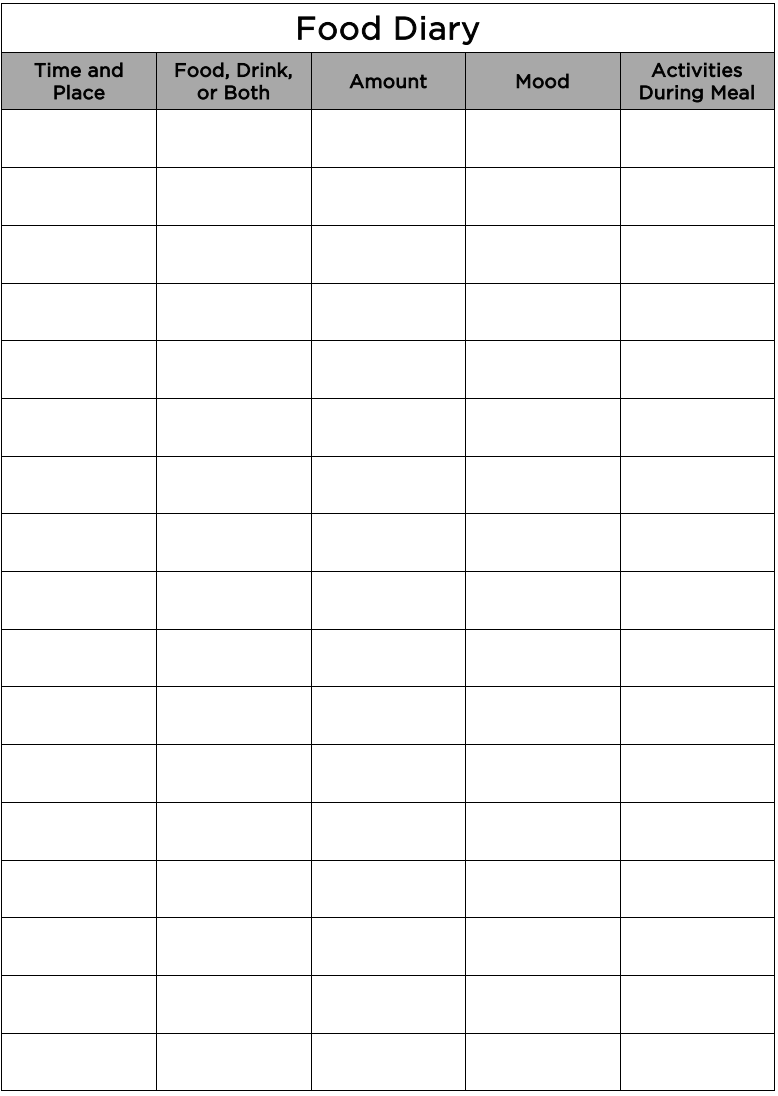food diary chart