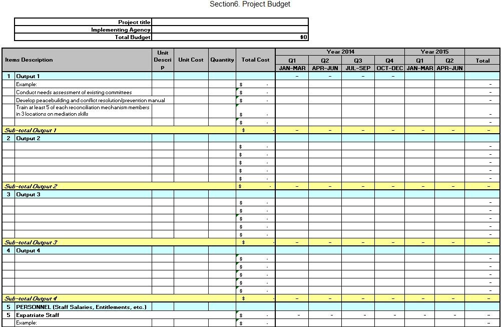 it project budget templates - Pinarkubkireklamowe
